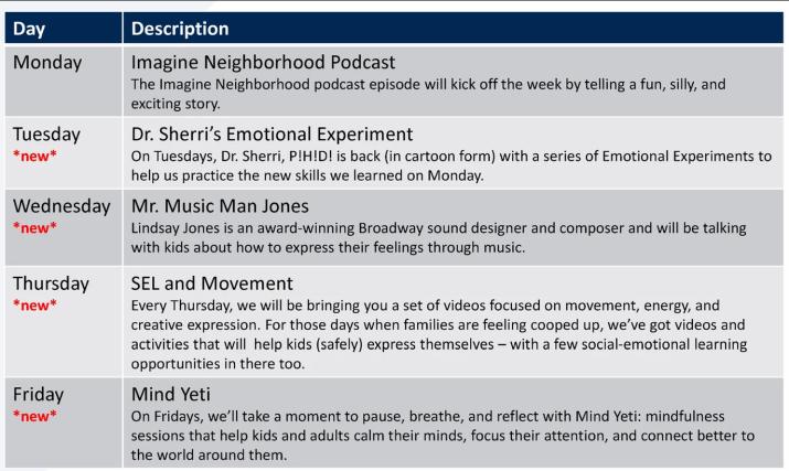 Imagine Neighborhood podcast lineup