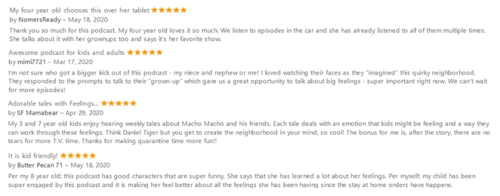 More than 70 listeners have left appreciative reviews for Imagine Neighborhood podcast in iTunes averaging over 4 ½ Stars
